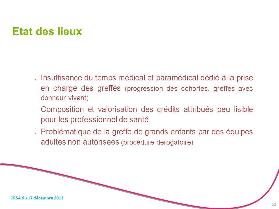 Etat des lieux - Insuffisance du temps médical et paramédical dédié à la prise en charge des greffés (progression des cohortes, greffes avec donneur v