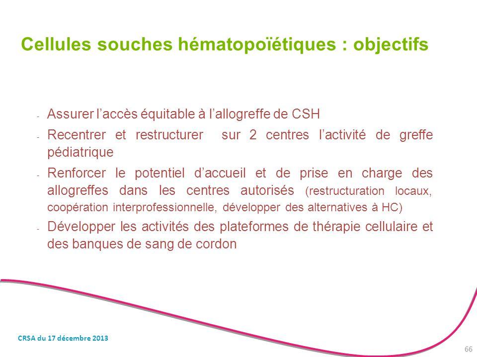 - Assurer l'accès équitable à l'allogreffe de CSH - Recentrer et restructurer sur 2 centres l'activité de greffe pédiatrique - Renforcer le potentiel