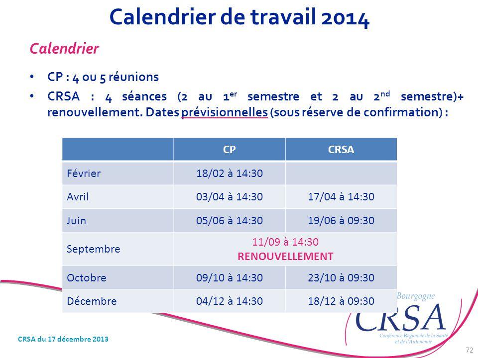 Calendrier de travail 2014 Calendrier CP : 4 ou 5 réunions CRSA : 4 séances (2 au 1 er semestre et 2 au 2 nd semestre)+ renouvellement. Dates prévisio