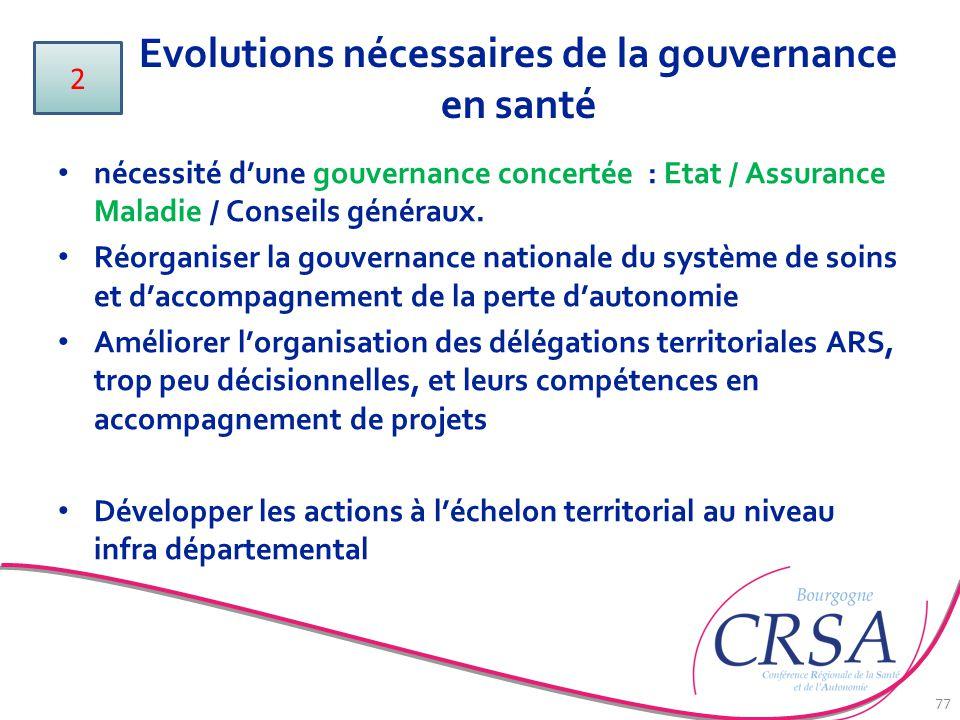Evolutions nécessaires de la gouvernance en santé 77 nécessité d'une gouvernance concertée : Etat / Assurance Maladie / Conseils généraux. Réorganiser
