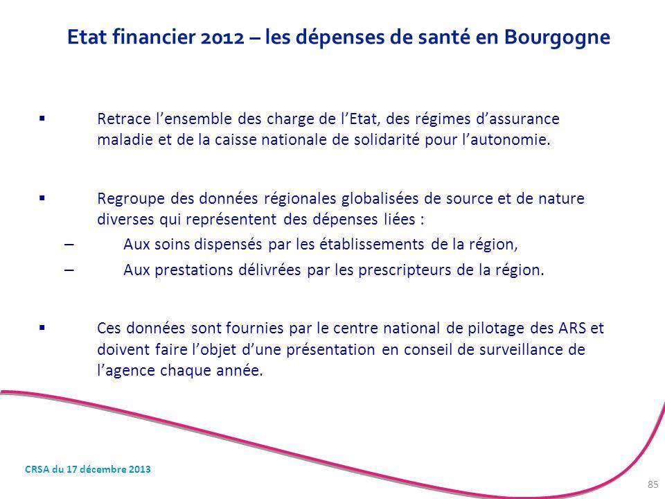 Etat financier 2012 – les dépenses de santé en Bourgogne  Retrace l'ensemble des charge de l'Etat, des régimes d'assurance maladie et de la caisse na
