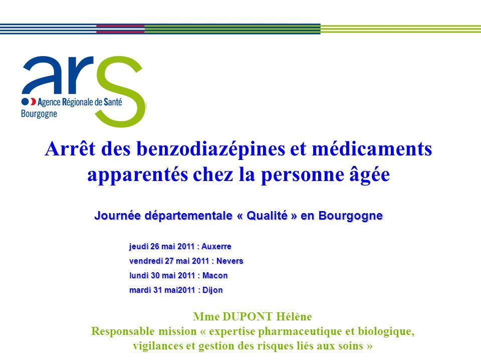 XX/XX/XX Mme DUPONT Hélène Responsable mission « expertise pharmaceutique et biologique, vigilances et gestion des risques liés aux soins » Arrêt des