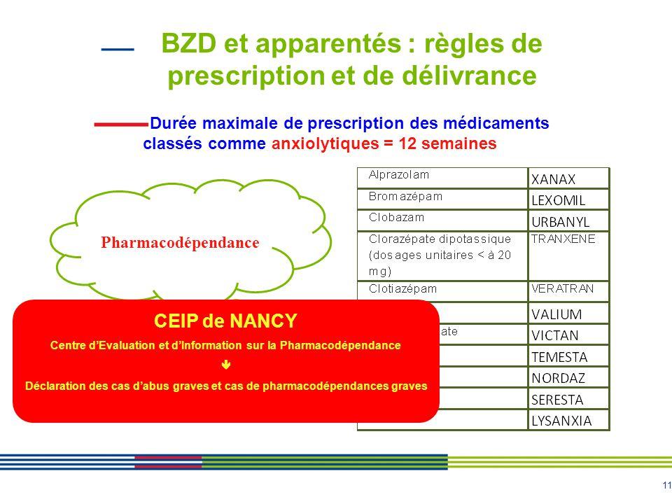 11 BZD et apparentés : règles de prescription et de délivrance Durée maximale de prescription des médicaments classés comme anxiolytiques = 12 semaine