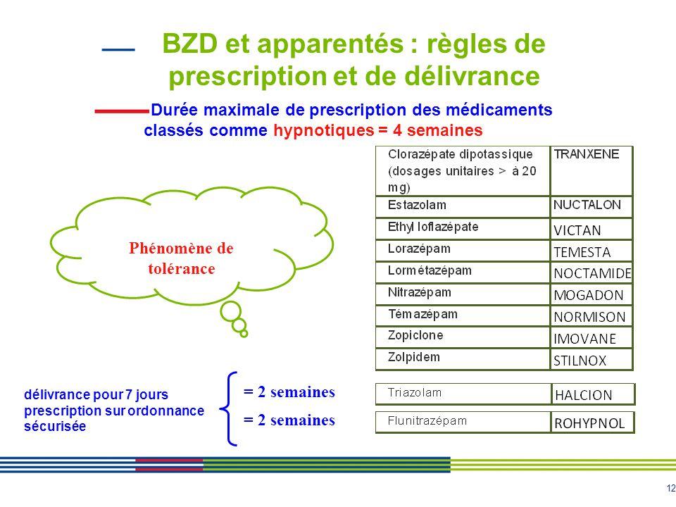 12 BZD et apparentés : règles de prescription et de délivrance Durée maximale de prescription des médicaments classés comme hypnotiques = 4 semaines d