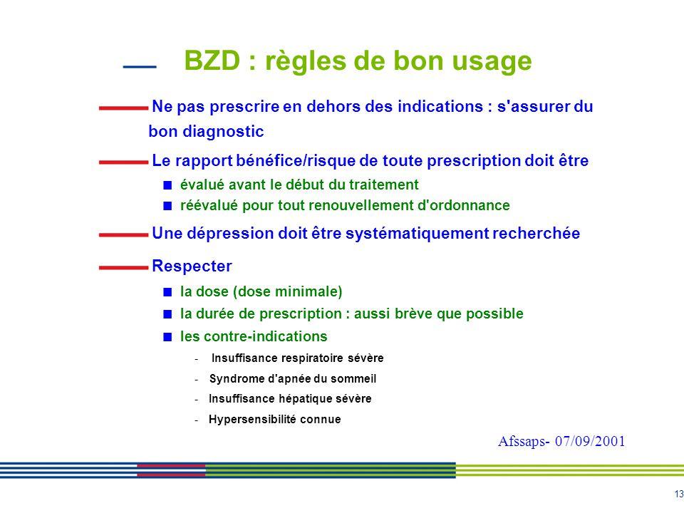 13 BZD : règles de bon usage Ne pas prescrire en dehors des indications : s'assurer du bon diagnostic Le rapport bénéfice/risque de toute prescription