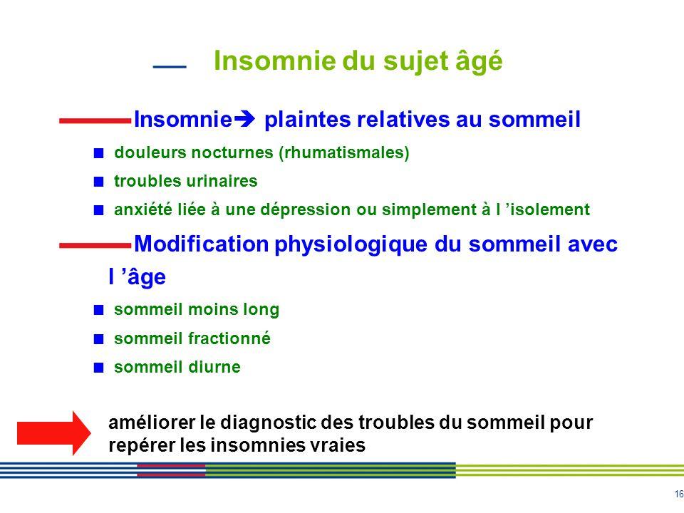 16 Insomnie du sujet âgé Insomnie  plaintes relatives au sommeil douleurs nocturnes (rhumatismales) troubles urinaires anxiété liée à une dépression
