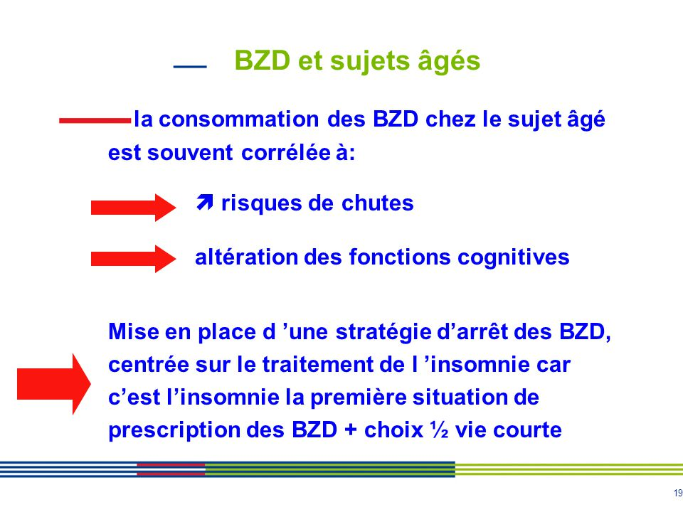 19 BZD et sujets âgés la consommation des BZD chez le sujet âgé est souvent corrélée à:  risques de chutes altération des fonctions cognitives Mise e