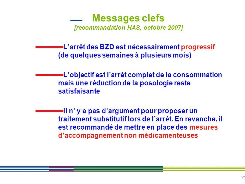 22 Messages clefs [recommandation HAS, octobre 2007] L'arrêt des BZD est nécessairement progressif (de quelques semaines à plusieurs mois) L'objectif