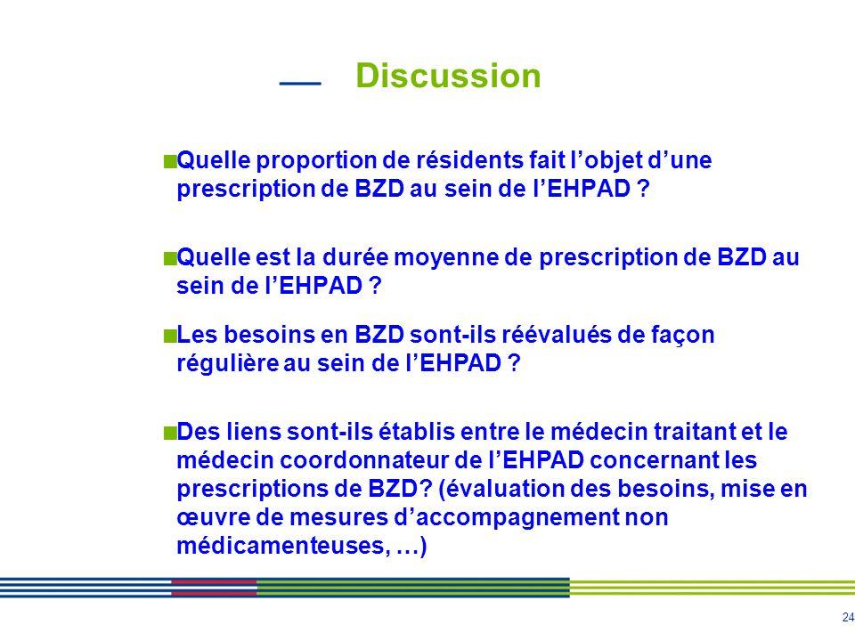 24 Discussion Quelle proportion de résidents fait l'objet d'une prescription de BZD au sein de l'EHPAD ? Quelle est la durée moyenne de prescription d