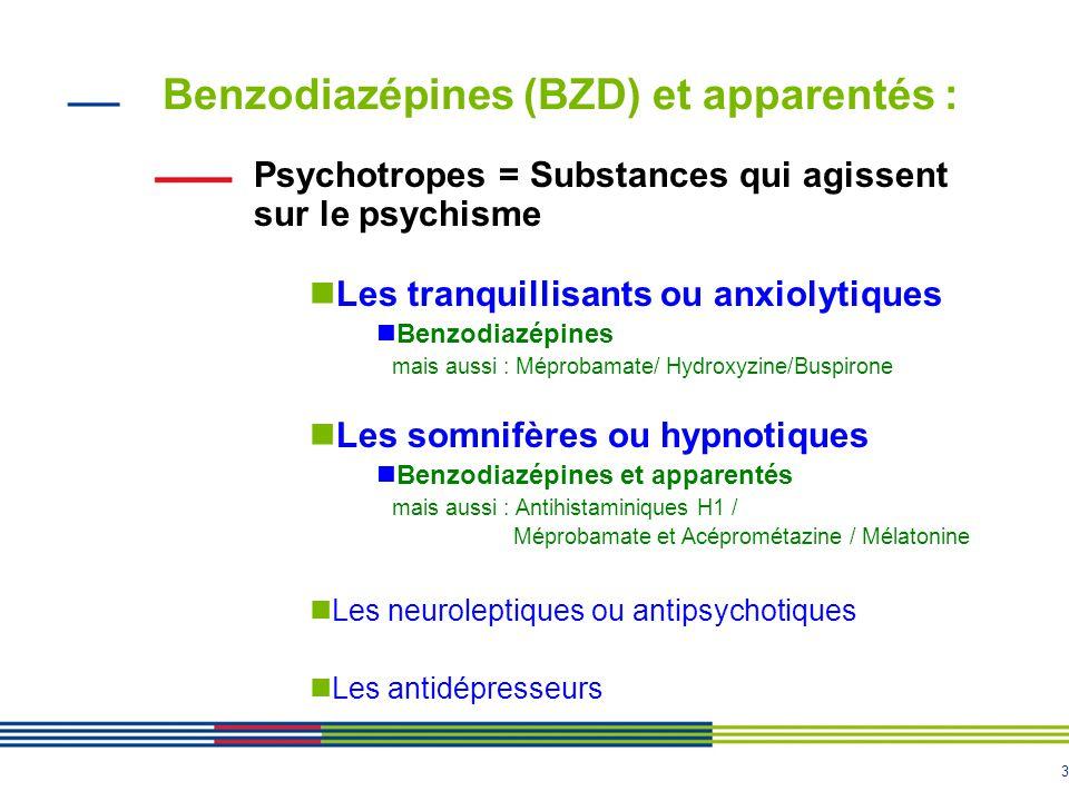 3 Benzodiazépines (BZD) et apparentés : Psychotropes = Substances qui agissent sur le psychisme Les tranquillisants ou anxiolytiques Benzodiazépines m