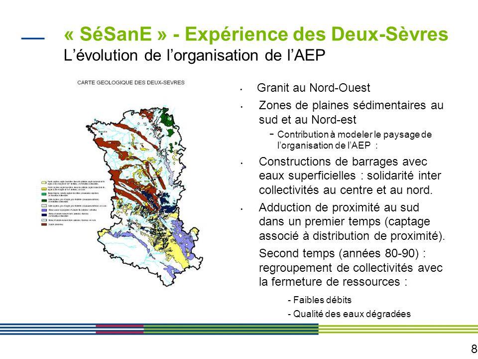 8 « SéSanE » - Expérience des Deux-Sèvres L'évolution de l'organisation de l'AEP Granit au Nord-Ouest Zones de plaines sédimentaires au sud et au Nord-est - Contribution à modeler le paysage de l'organisation de l'AEP : Constructions de barrages avec eaux superficielles : solidarité inter collectivités au centre et au nord.