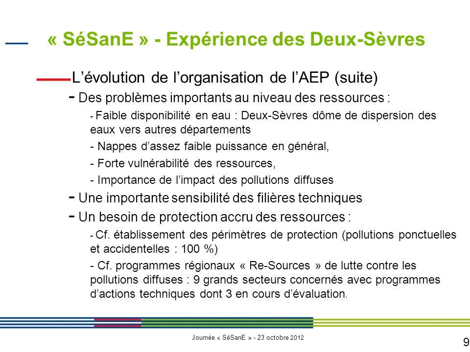 9 Journée « SéSanE » - 23 octobre 2012 L'évolution de l'organisation de l'AEP (suite) - Des problèmes importants au niveau des ressources : - Faible d