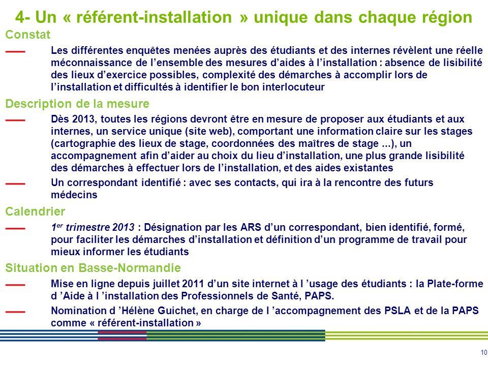 10 4- Un « référent-installation » unique dans chaque région Constat Les différentes enquêtes menées auprès des étudiants et des internes révèlent une