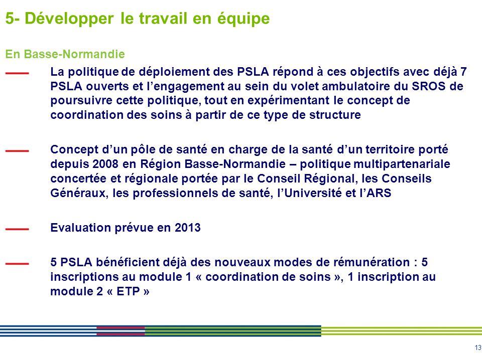 13 5- Développer le travail en équipe En Basse-Normandie La politique de déploiement des PSLA répond à ces objectifs avec déjà 7 PSLA ouverts et l'eng