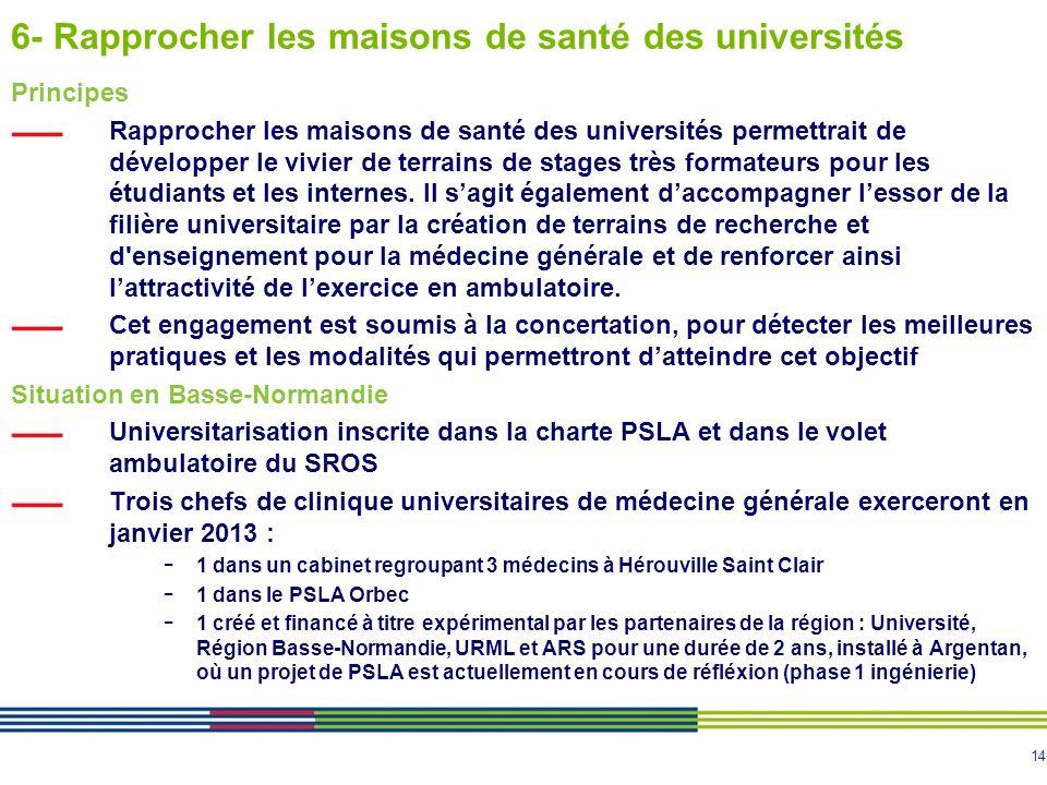14 6- Rapprocher les maisons de santé des universités Principes Rapprocher les maisons de santé des universités permettrait de développer le vivier de