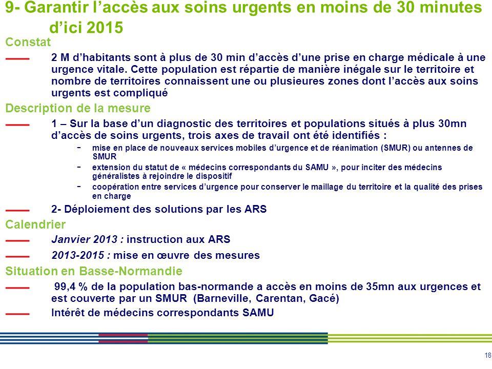 18 9- Garantir l'accès aux soins urgents en moins de 30 minutes d'ici 2015 Constat 2 M d'habitants sont à plus de 30 min d'accès d'une prise en charge