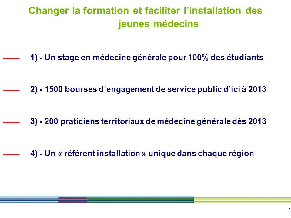 2 Changer la formation et faciliter l'installation des jeunes médecins 1) - Un stage en médecine générale pour 100% des étudiants 2) - 1500 bourses d'