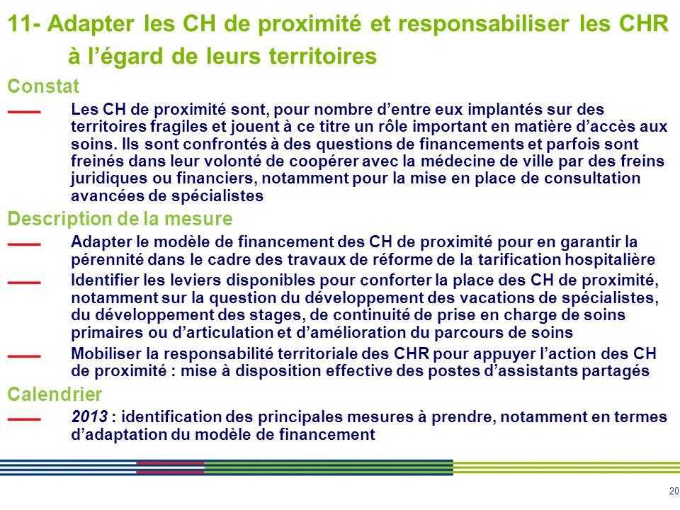 20 11- Adapter les CH de proximité et responsabiliser les CHR à l'égard de leurs territoires Constat Les CH de proximité sont, pour nombre d'entre eux