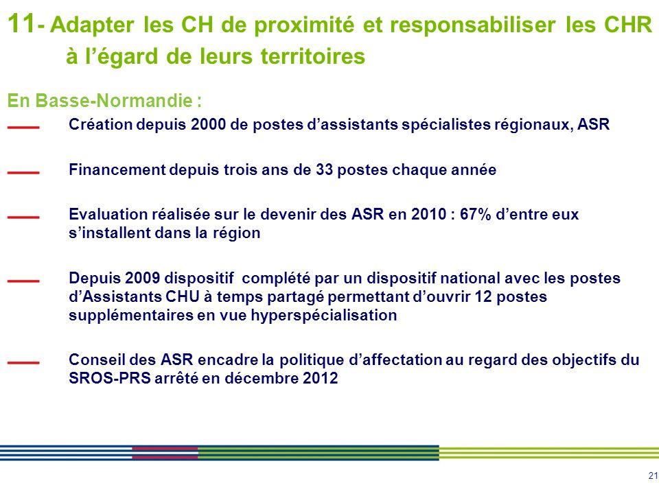 21 11 - Adapter les CH de proximité et responsabiliser les CHR à l'égard de leurs territoires En Basse-Normandie : Création depuis 2000 de postes d'as