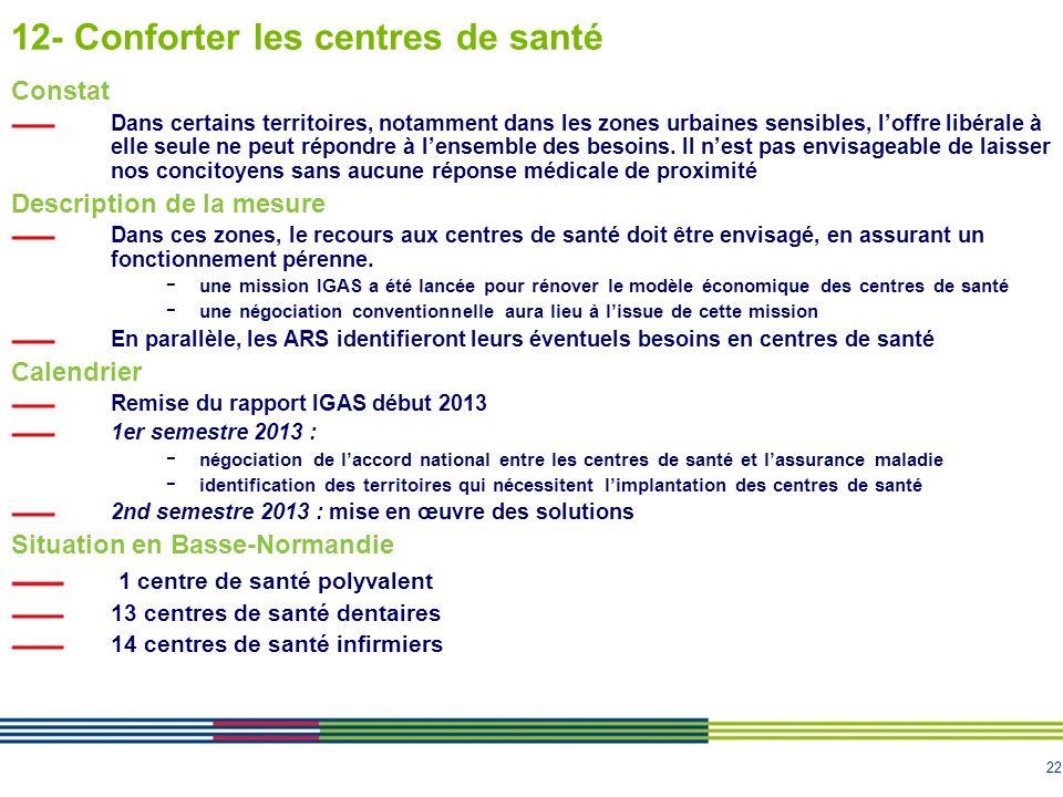 22 12- Conforter les centres de santé Constat Dans certains territoires, notamment dans les zones urbaines sensibles, l'offre libérale à elle seule ne
