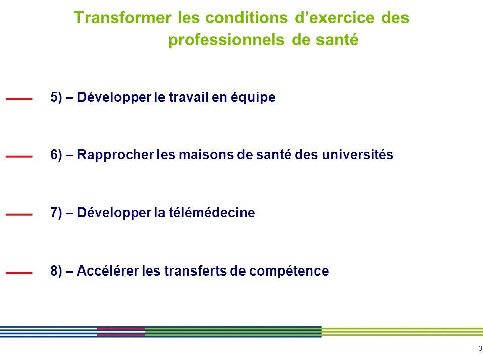 3 Transformer les conditions d'exercice des professionnels de santé 5) – Développer le travail en équipe 6) – Rapprocher les maisons de santé des univ