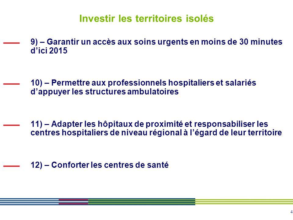 4 Investir les territoires isolés 9) – Garantir un accès aux soins urgents en moins de 30 minutes d'ici 2015 10) – Permettre aux professionnels hospit