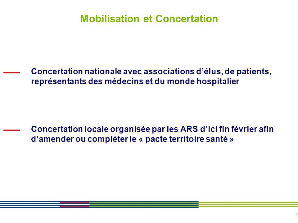 5 Mobilisation et Concertation Concertation nationale avec associations d'élus, de patients, représentants des médecins et du monde hospitalier Concer