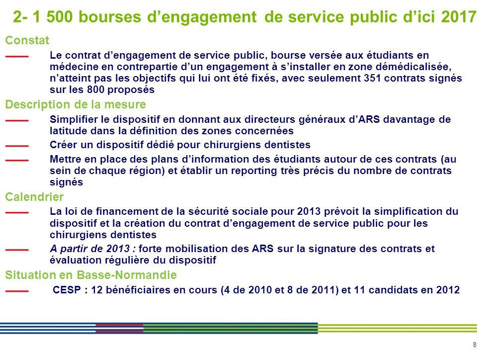 8 2- 1 500 bourses d'engagement de service public d'ici 2017 Constat Le contrat d'engagement de service public, bourse versée aux étudiants en médecin