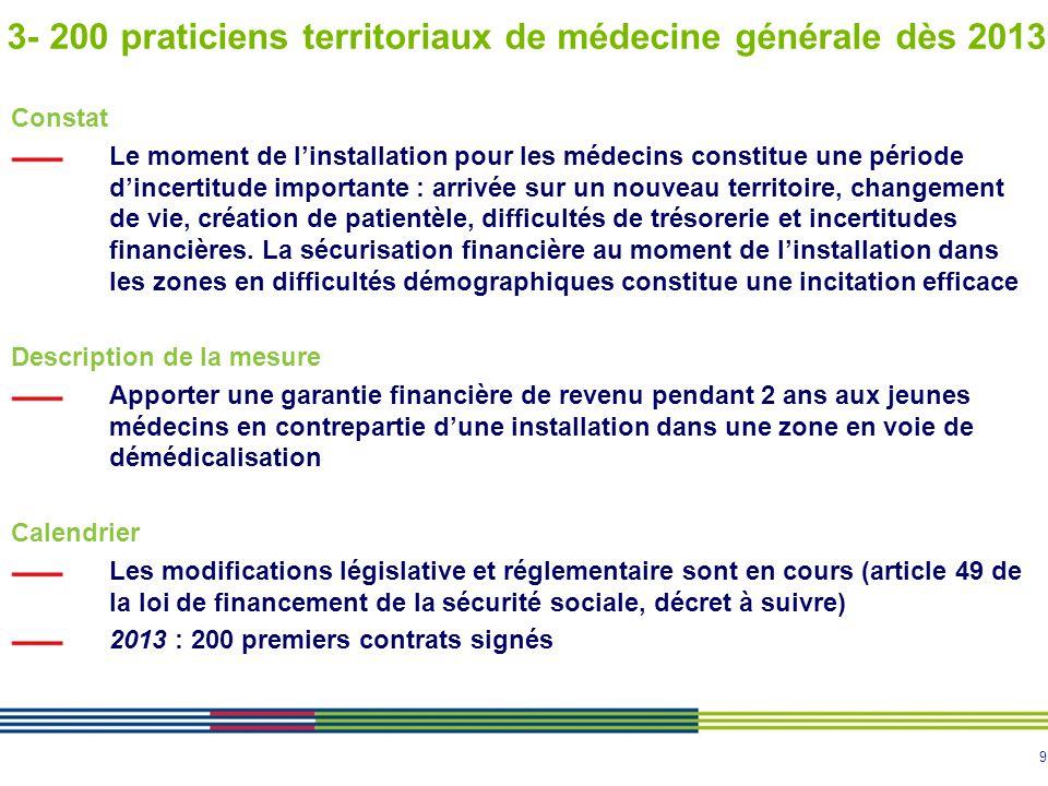 9 3- 200 praticiens territoriaux de médecine générale dès 2013 Constat Le moment de l'installation pour les médecins constitue une période d'incertitu