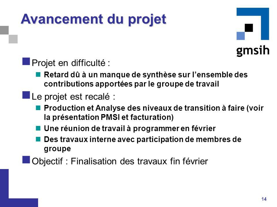 14 Avancement du projet Projet en difficulté : Retard dû à un manque de synthèse sur l'ensemble des contributions apportées par le groupe de travail L
