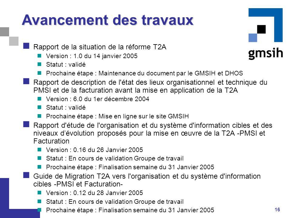 16 Avancement des travaux Rapport de la situation de la réforme T2A Version : 1.0 du 14 janvier 2005 Statut : validé Prochaine étape : Maintenance du