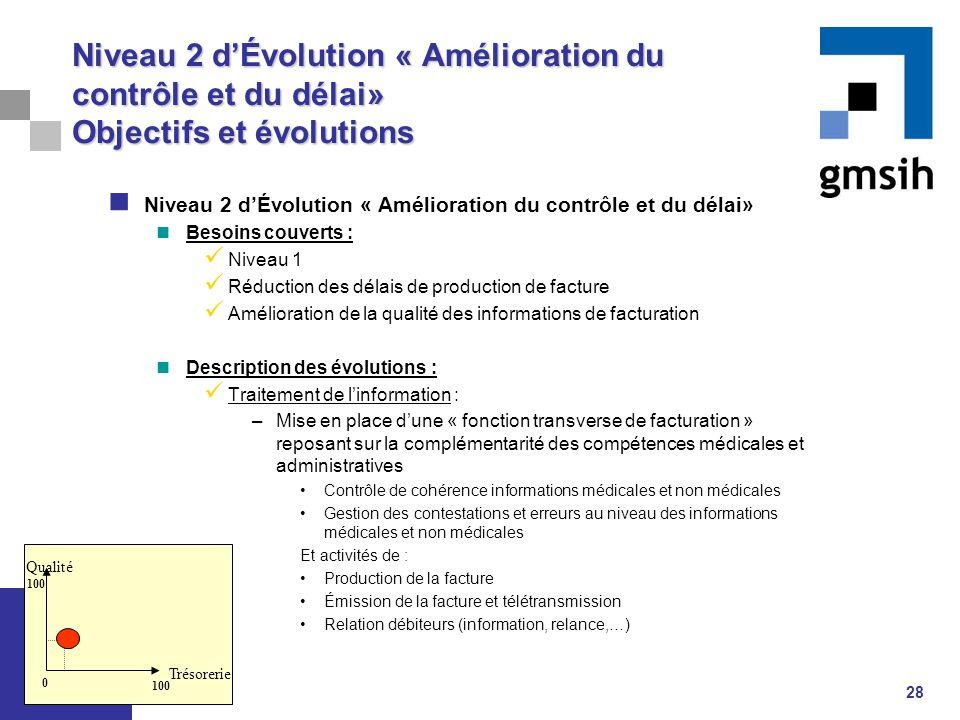 28 Niveau 2 d'Évolution « Amélioration du contrôle et du délai» Besoins couverts : Niveau 1 Réduction des délais de production de facture Amélioration