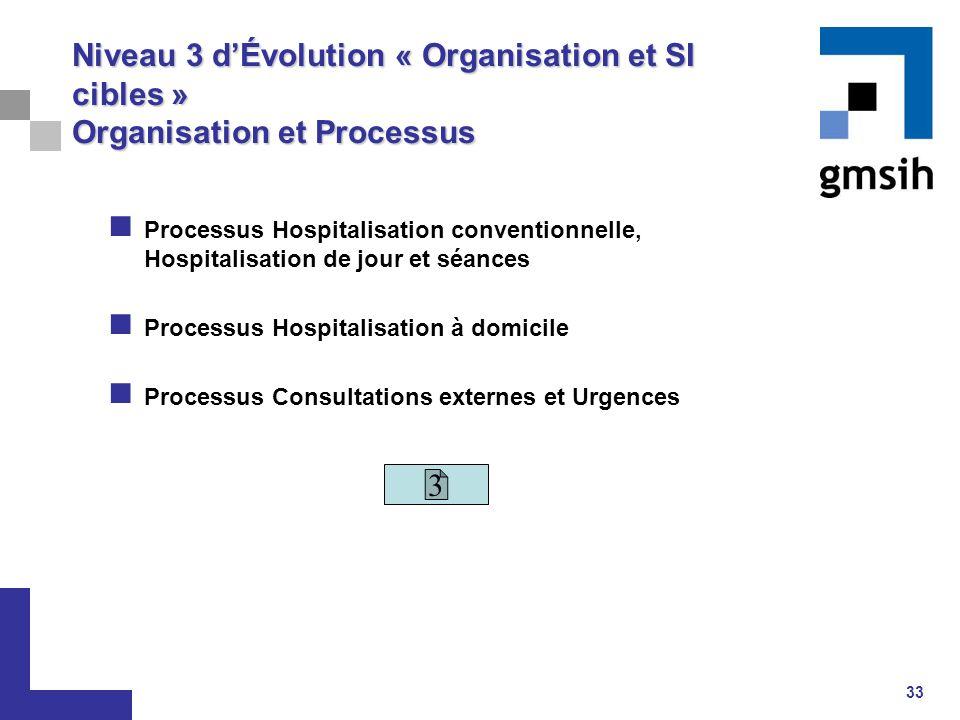 33 Niveau 3 d'Évolution « Organisation et SI cibles » Organisation et Processus Processus Hospitalisation conventionnelle, Hospitalisation de jour et