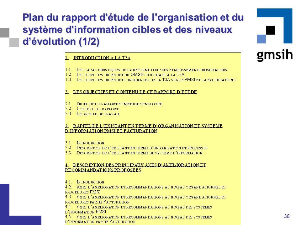 35 Plan du rapport d'étude de l'organisation et du système d'information cibles et des niveaux d'évolution (1/2)
