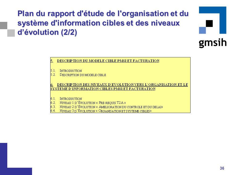 36 Plan du rapport d'étude de l'organisation et du système d'information cibles et des niveaux d'évolution (2/2)
