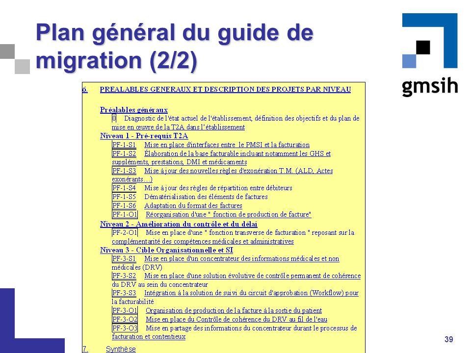 39 Plan général du guide de migration (2/2)