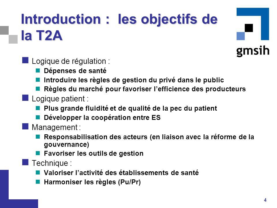 4 Introduction : les objectifs de la T2A Logique de régulation : Dépenses de santé Introduire les règles de gestion du privé dans le public Règles du