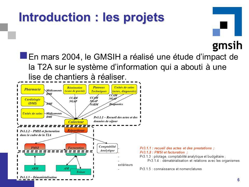 6 Introduction : les projets En mars 2004, le GMSIH a réalisé une étude d'impact de la T2A sur le système d'information qui a abouti à une lise de cha