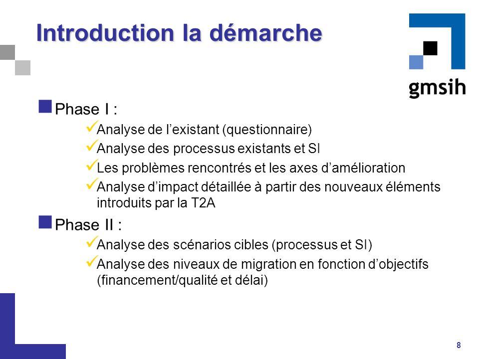 8 Introduction la démarche Phase I : Analyse de l'existant (questionnaire) Analyse des processus existants et SI Les problèmes rencontrés et les axes