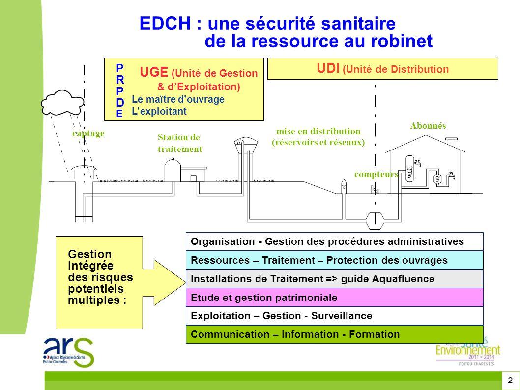 2 captage mise en distribution (réservoirs et réseaux) compteurs Station de traitement Le maître d'ouvrage L'exploitant EDCH : une sécurité sanitaire