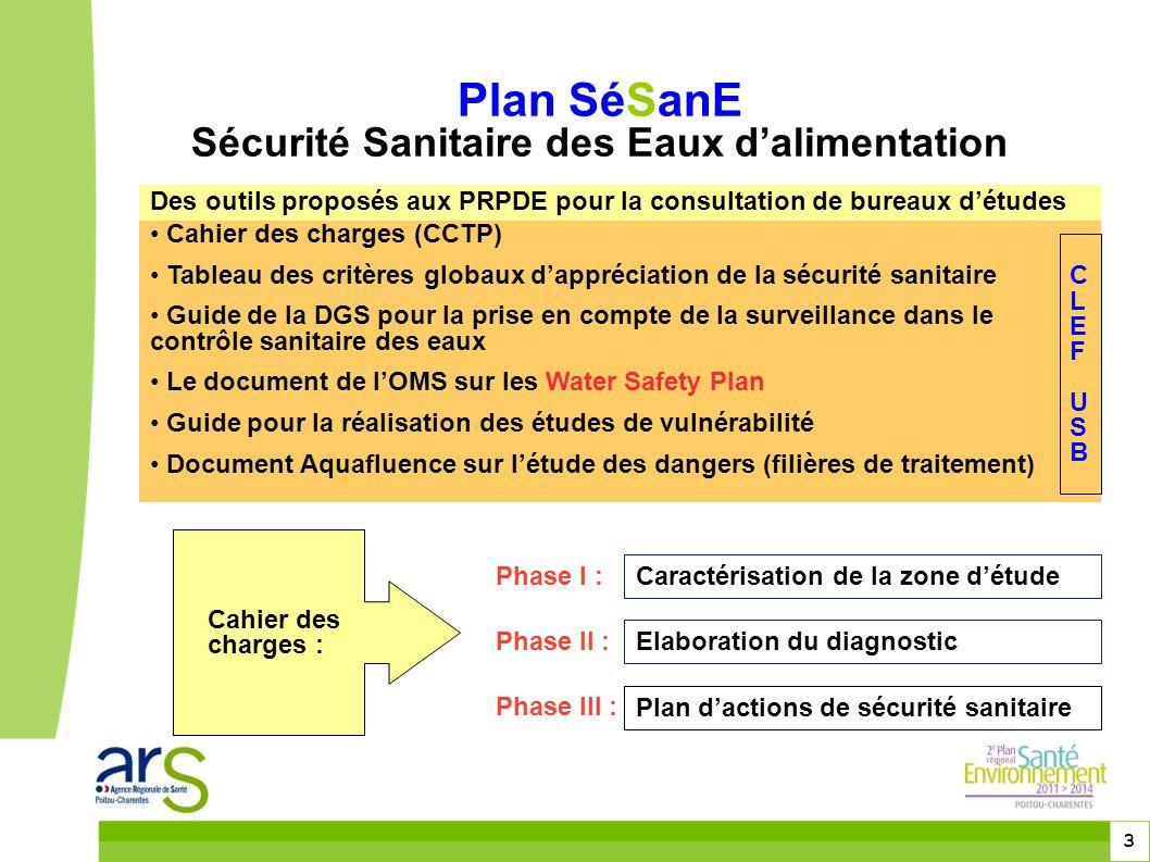 3 Phase I : Plan SéSanE Sécurité Sanitaire des Eaux d'alimentation Caractérisation de la zone d'étude Phase II : Elaboration du diagnostic Phase III :