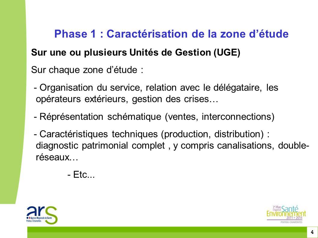 4 Phase 1 : Caractérisation de la zone d'étude Sur une ou plusieurs Unités de Gestion (UGE) Sur chaque zone d'étude : - Organisation du service, relat