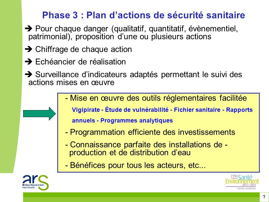 7 Phase 3 : Plan d'actions de sécurité sanitaire  Pour chaque danger (qualitatif, quantitatif, évènementiel, patrimonial), proposition d'une ou plusi