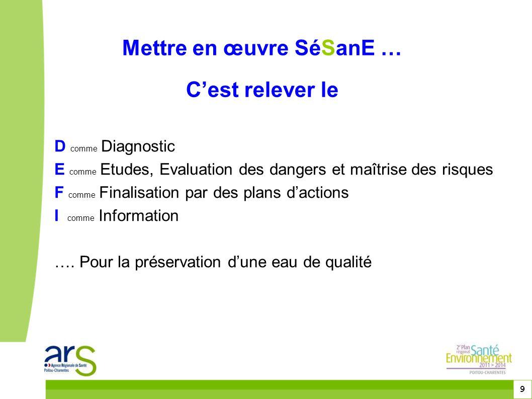 9 Mettre en œuvre SéSanE … C'est relever le D comme Diagnostic E comme Etudes, Evaluation des dangers et maîtrise des risques F comme Finalisation par