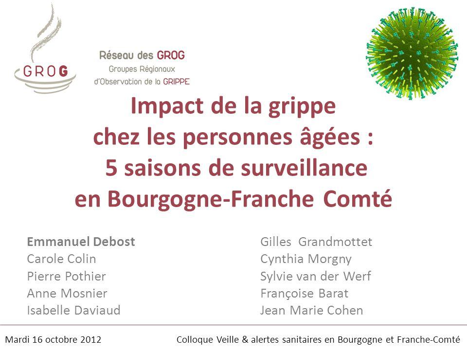 Impact de la grippe chez les personnes âgées : 5 saisons de surveillance en Bourgogne-Franche Comté Emmanuel Debost Gilles Grandmottet Carole Colin Cy