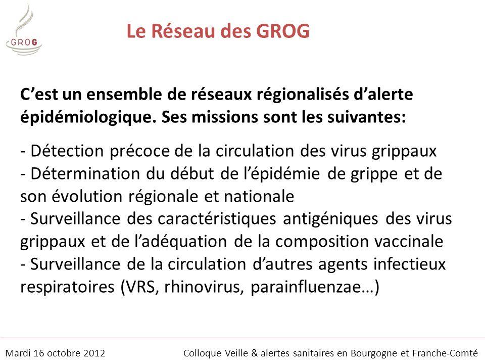 Mardi 16 octobre 2012 Colloque Veille & alertes sanitaires en Bourgogne et Franche-Comté Le Réseau des GROG C'est un ensemble de réseaux régionalisés