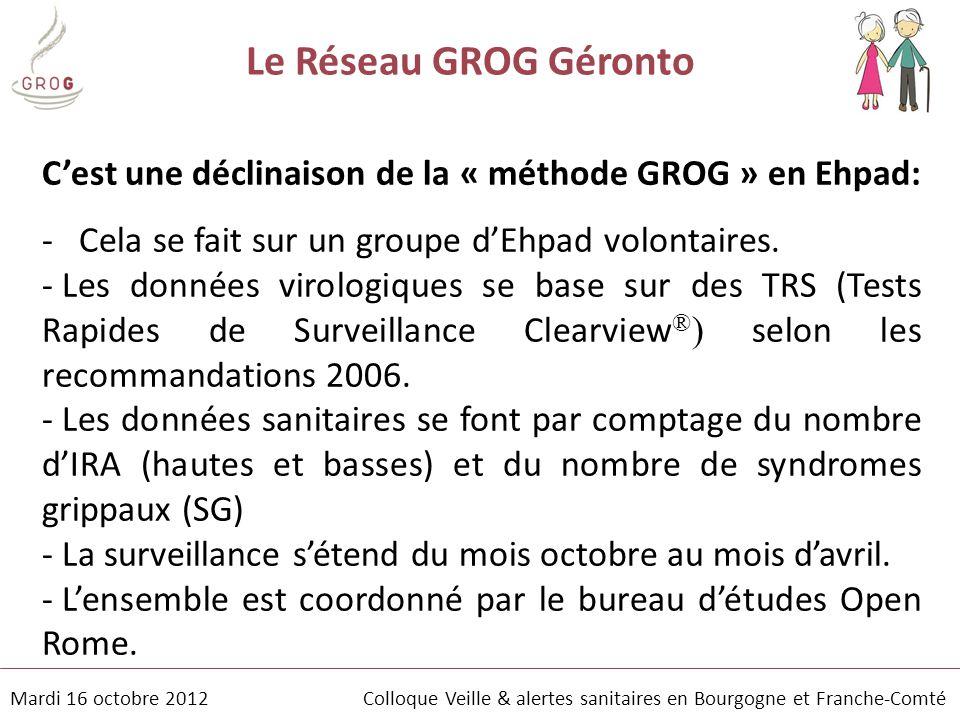 Mardi 16 octobre 2012 Colloque Veille & alertes sanitaires en Bourgogne et Franche-Comté Le Réseau GROG Géronto C'est une déclinaison de la « méthode