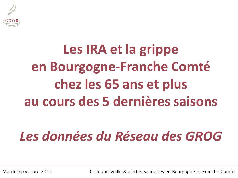 Les IRA et la grippe en Bourgogne-Franche Comté chez les 65 ans et plus au cours des 5 dernières saisons Les données du Réseau des GROG Mardi 16 octob