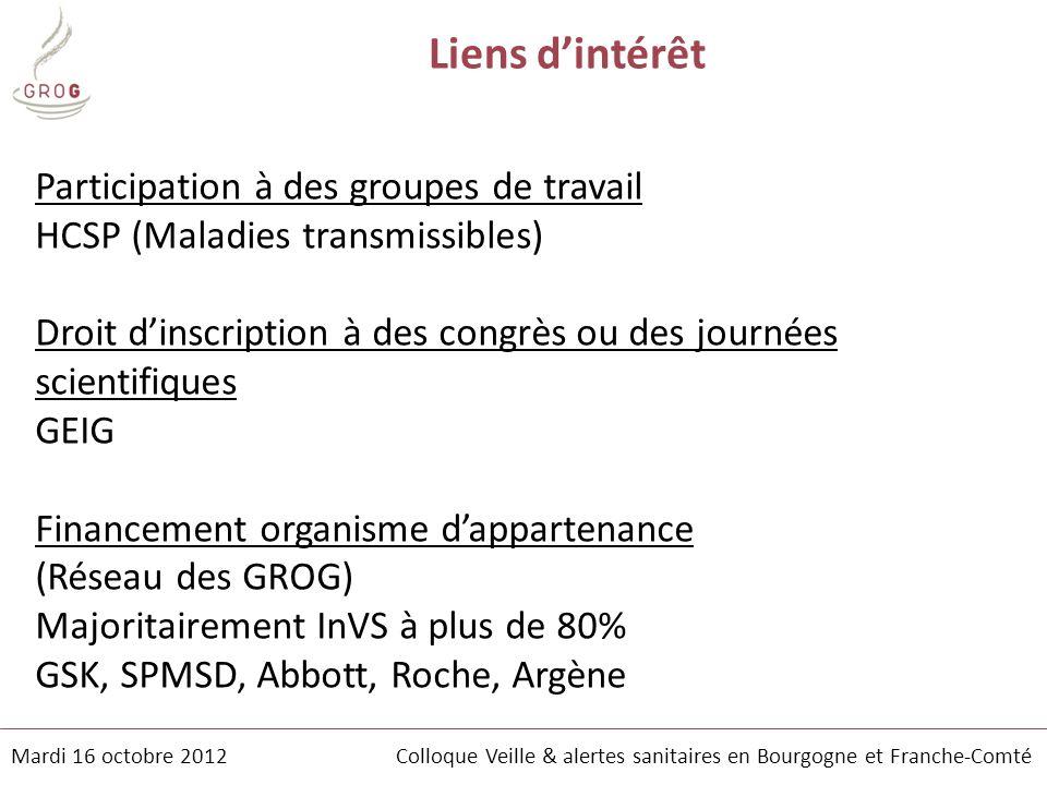 Mardi 16 octobre 2012 Colloque Veille & alertes sanitaires en Bourgogne et Franche-Comté Le Réseau GROG Géronto C'est une déclinaison de la « méthode GROG » en Ehpad: - Cela se fait sur un groupe d'Ehpad volontaires.