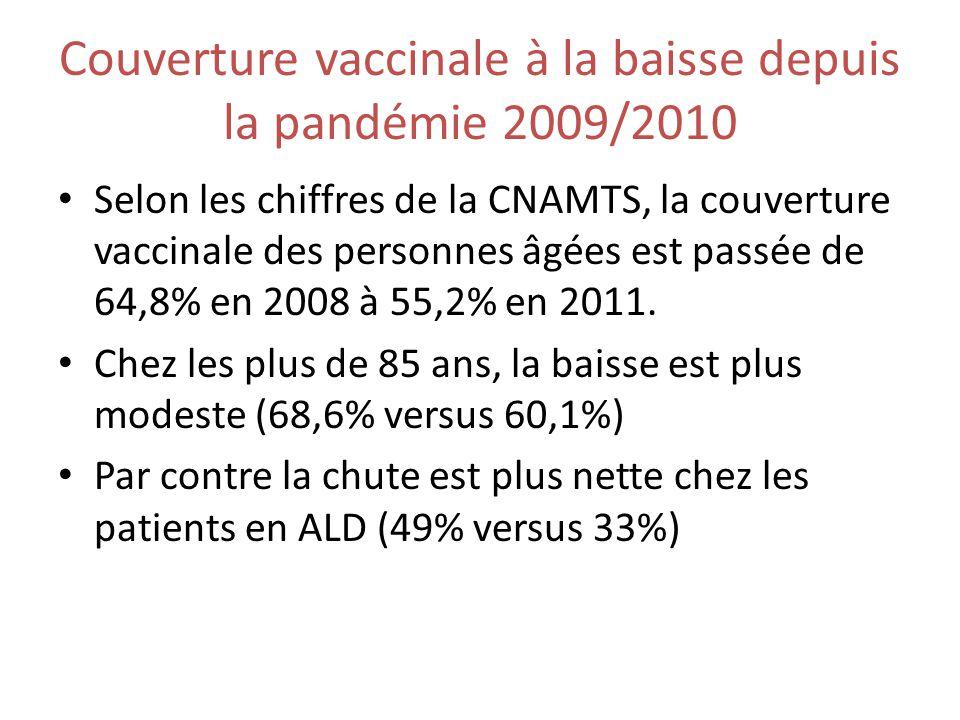 Couverture vaccinale à la baisse depuis la pandémie 2009/2010 Selon les chiffres de la CNAMTS, la couverture vaccinale des personnes âgées est passée